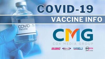 Coronavirus Vaccine Information